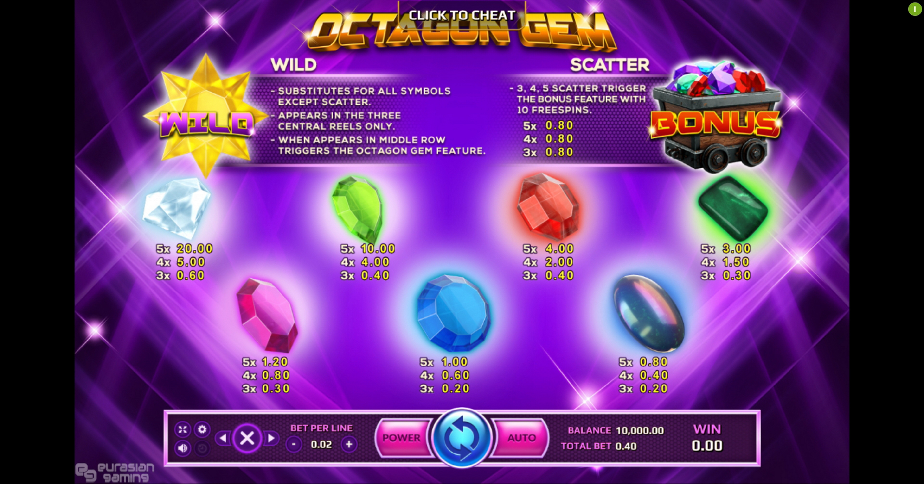 Info of Octagon Gem Slot Game by EAgaming