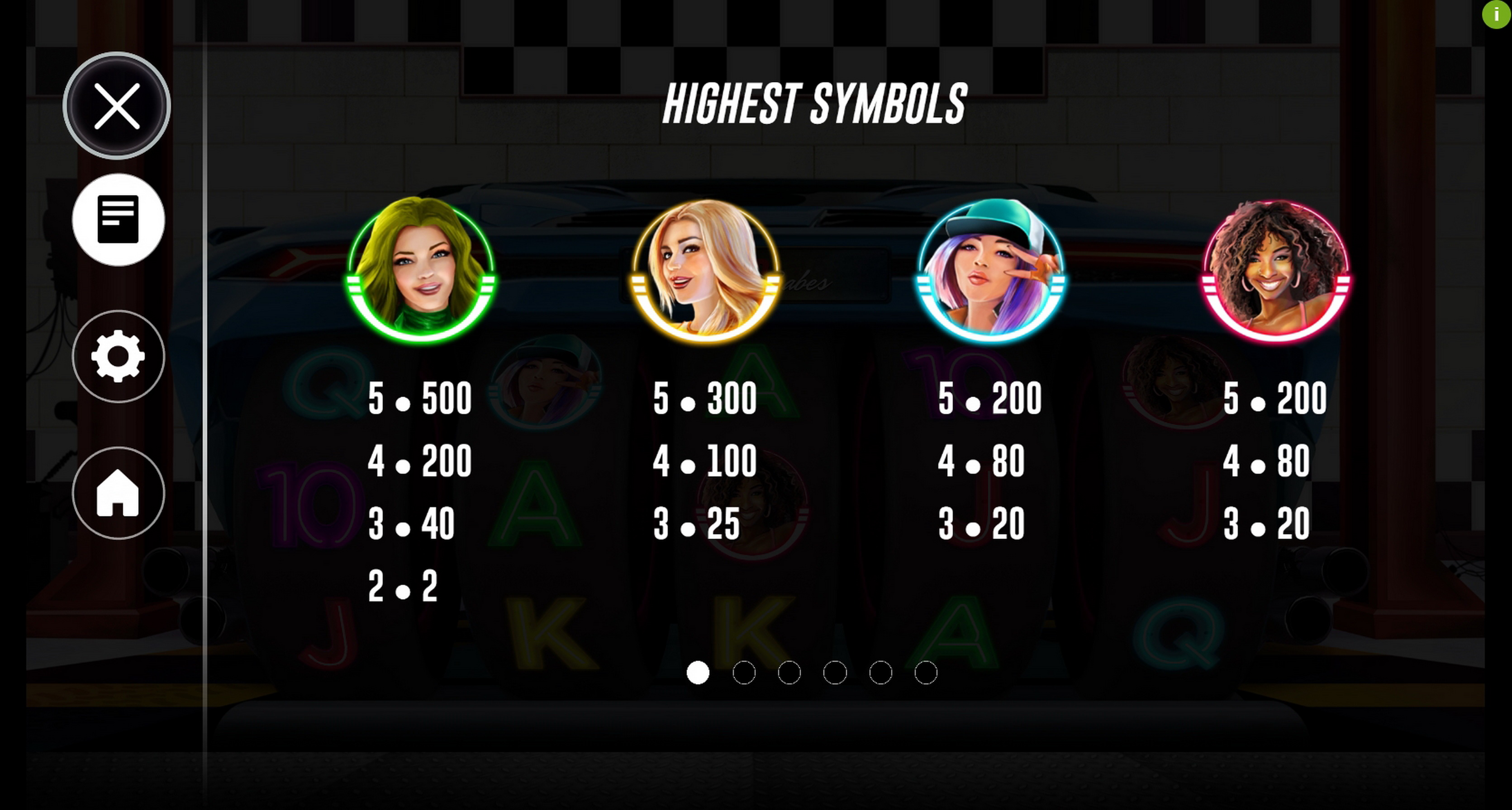 Info of Racer Babes Slot Game by Woohoo