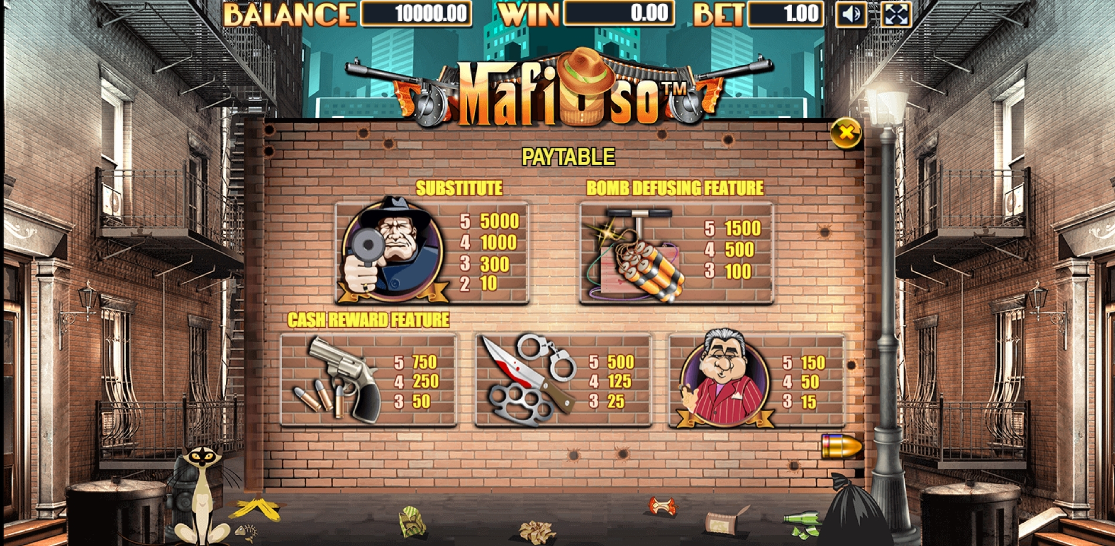 Info of Mafioso (Allbet Gaming) Slot Game by Allbet Gaming