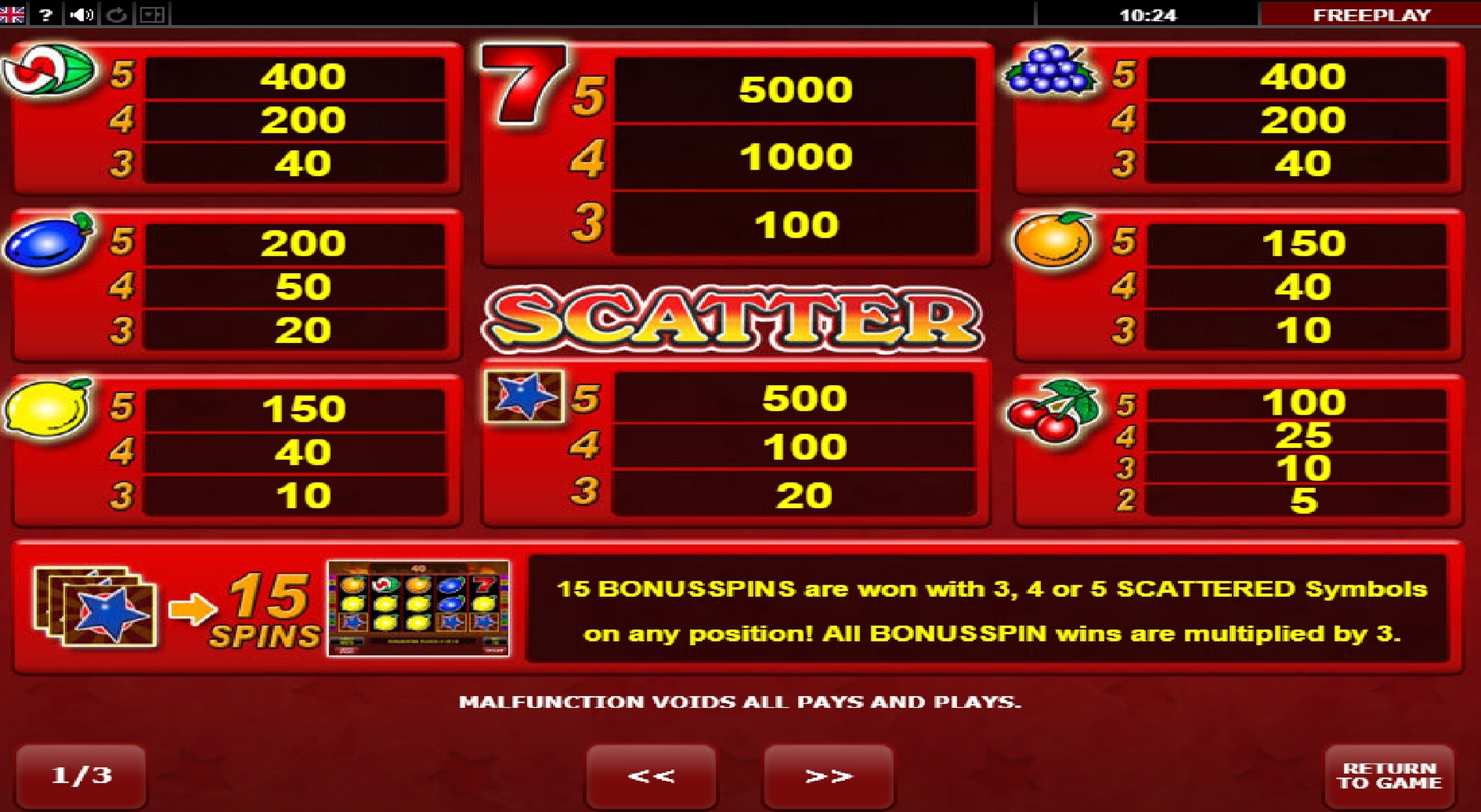 Info of Hot Scatter Slot Game by Amatic Industries