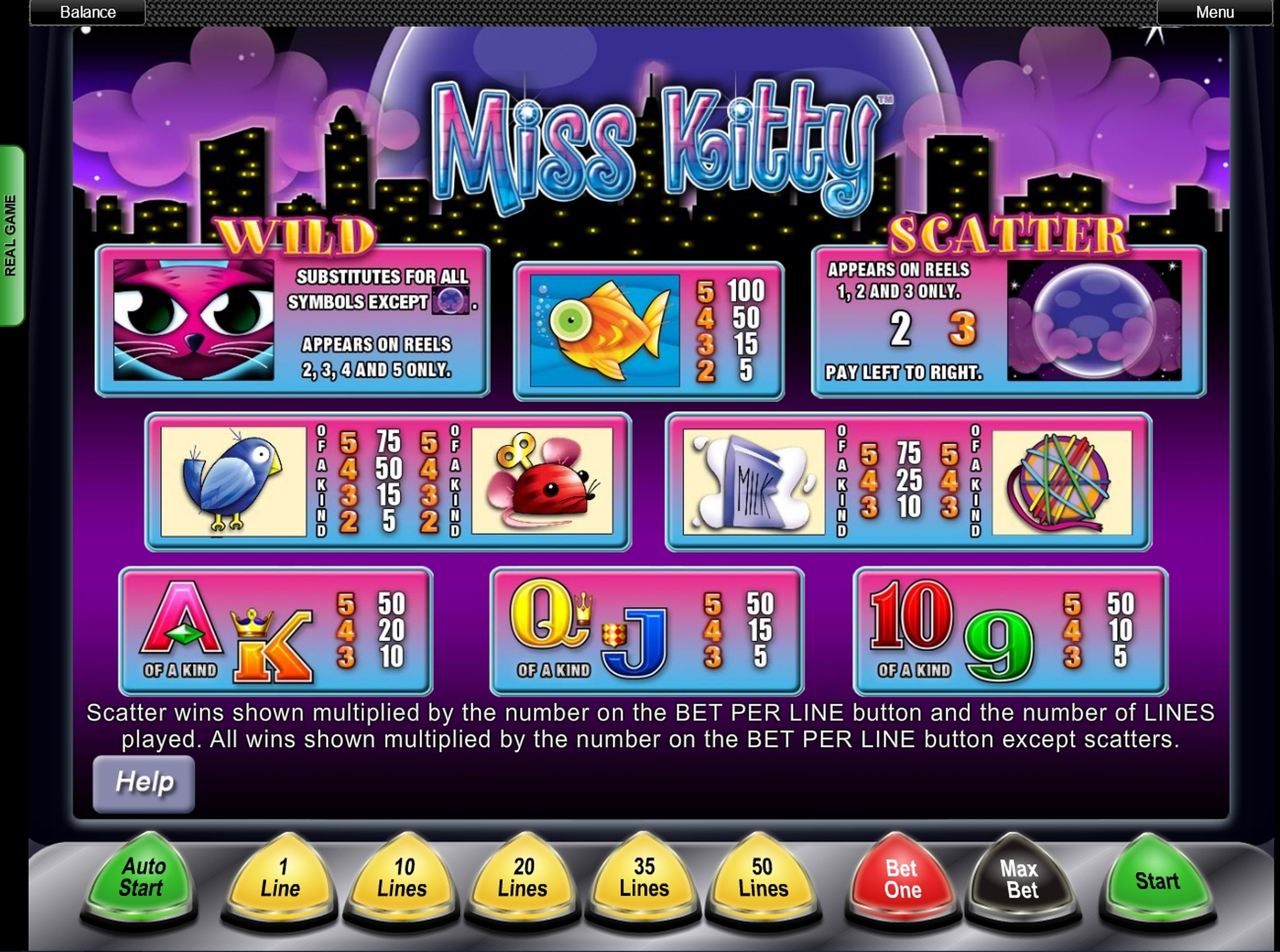 Info of Miss Kitty Slot Game by Aristocrat