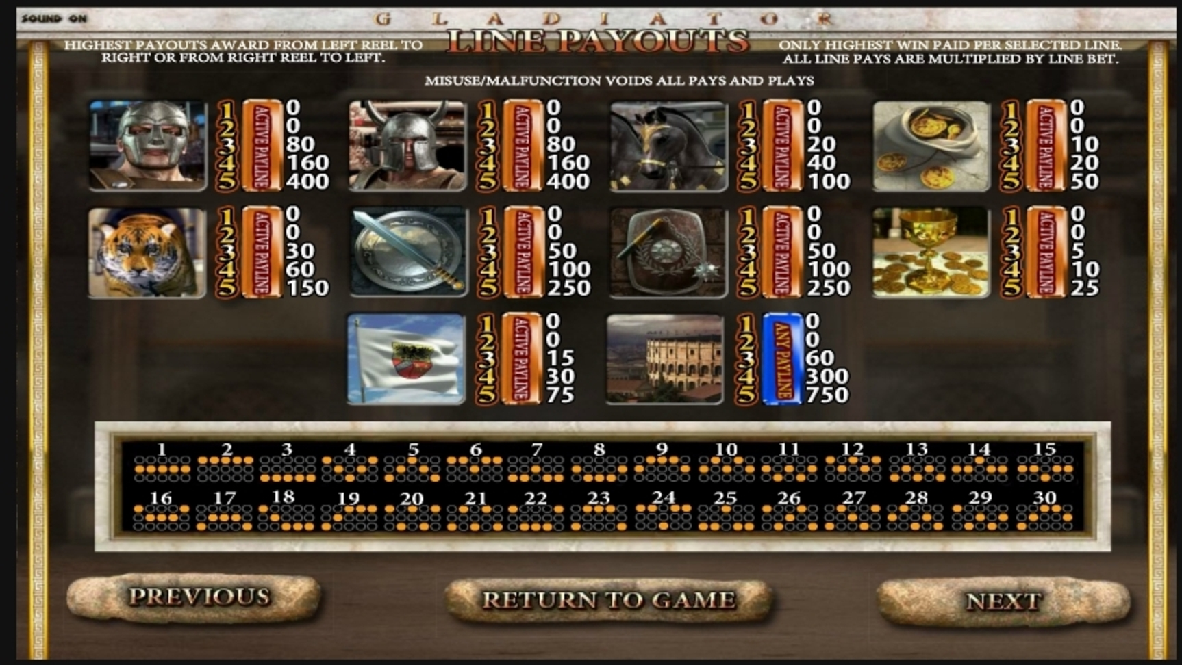 Info of Gladiator (Betsoft) Slot Game by Betsoft