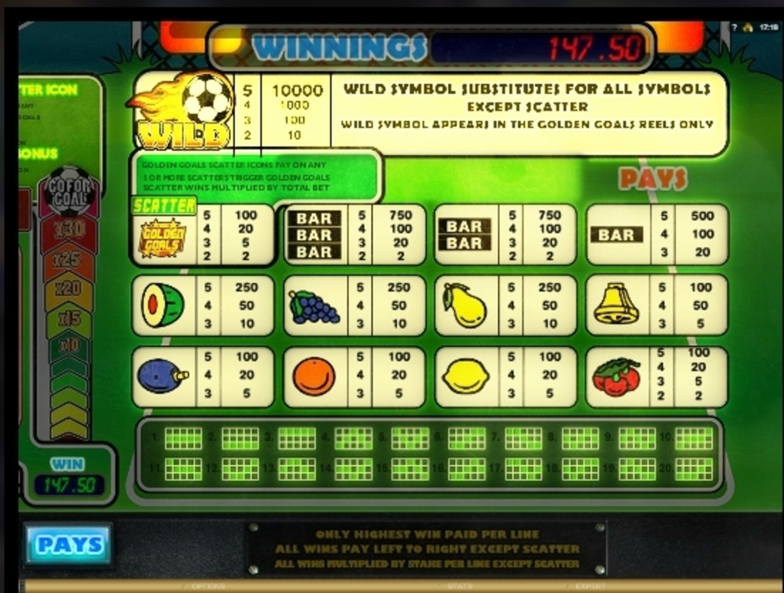 Info of Golden Goals Slot Game by Big Time Gaming