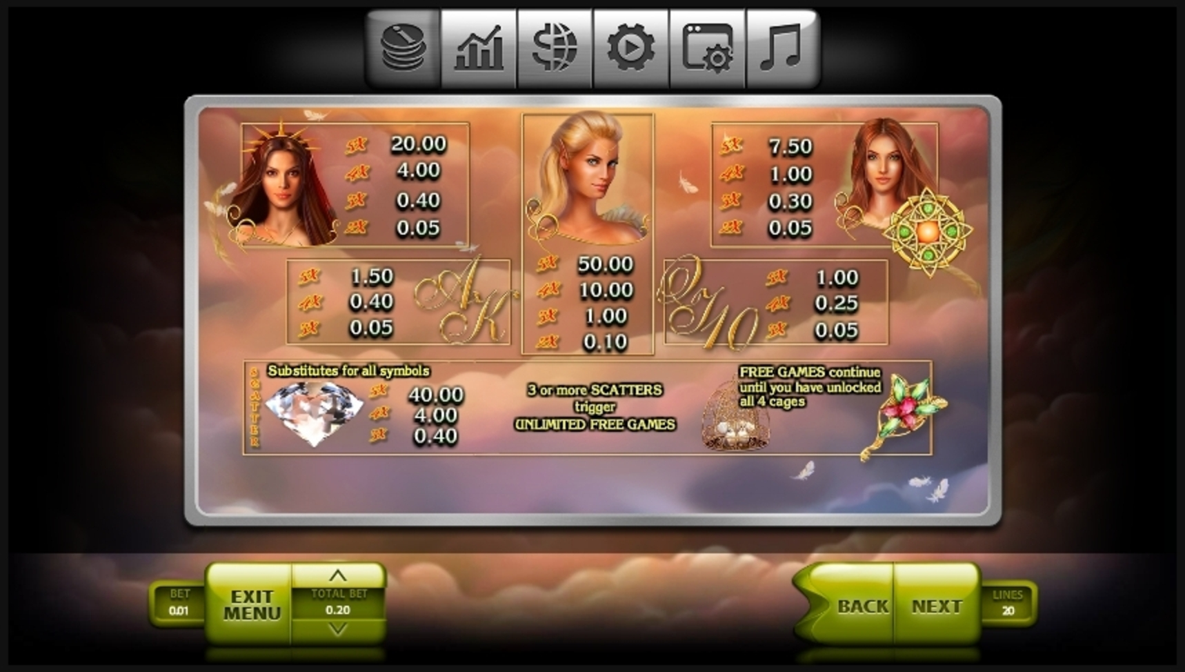 Info of Fairy Tale Slot Game by Endorphina
