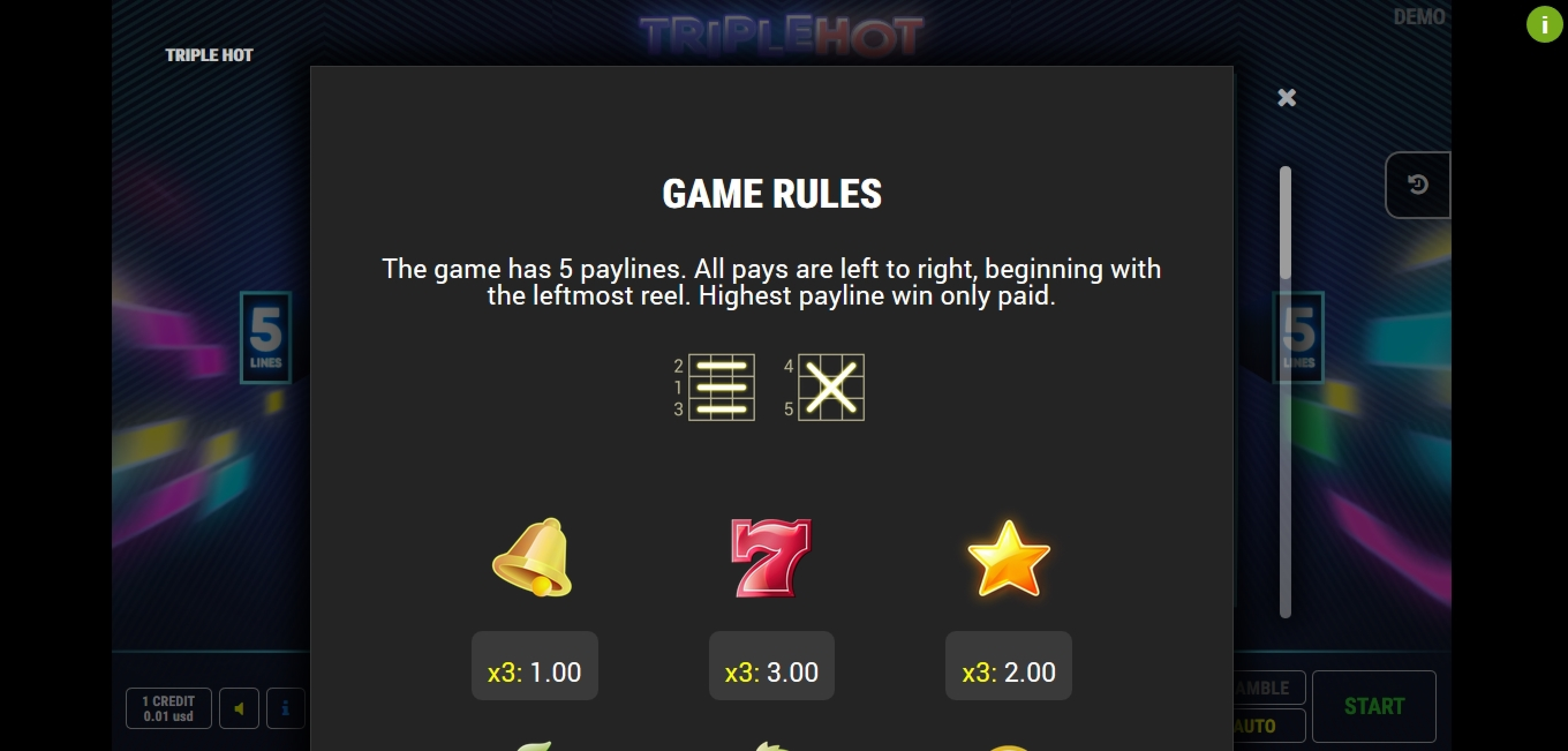 Info of Triple Hot	 Slot Game by Fazi