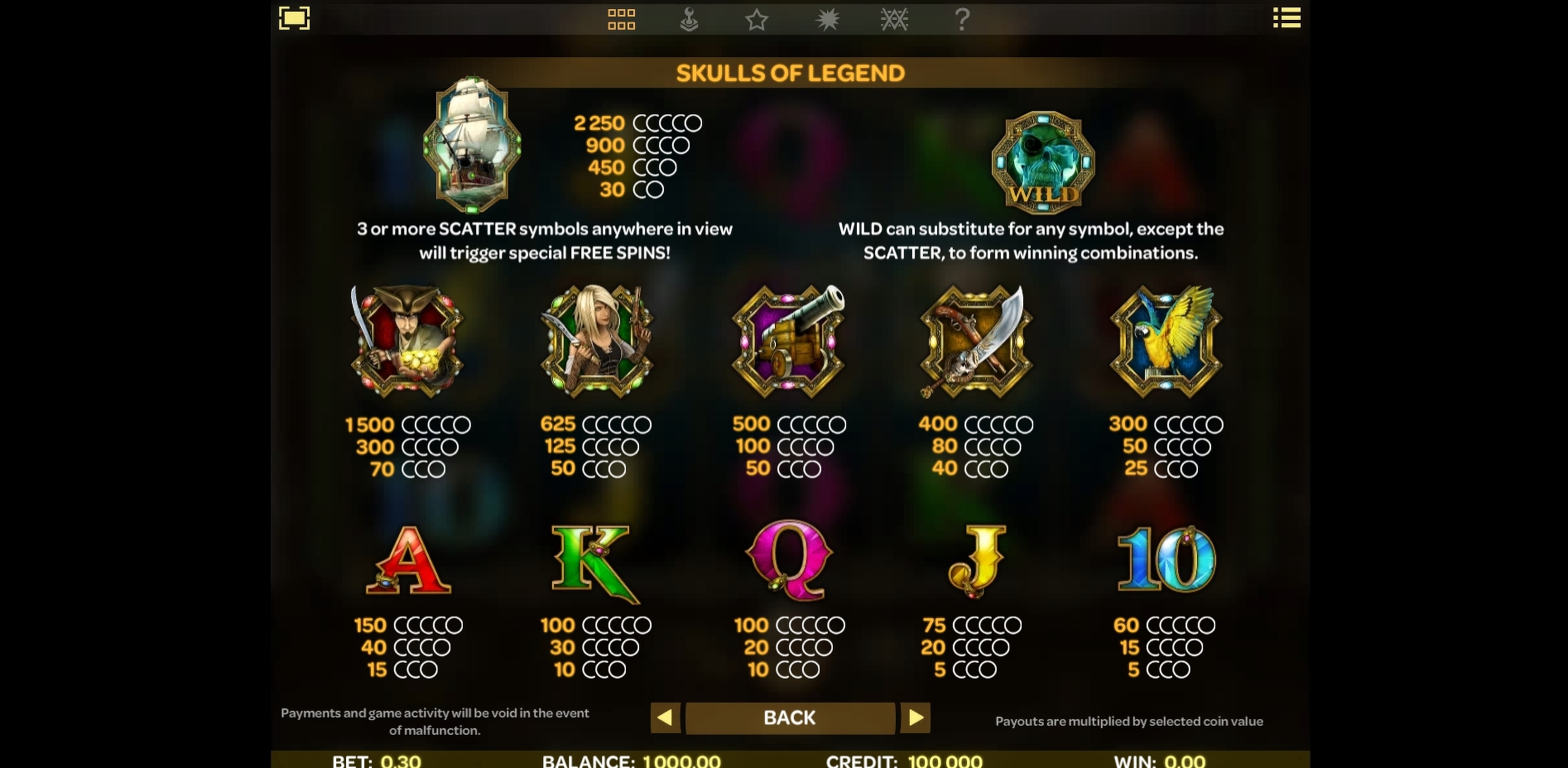 Info of Skulls of Legend Slot Game by iSoftBet
