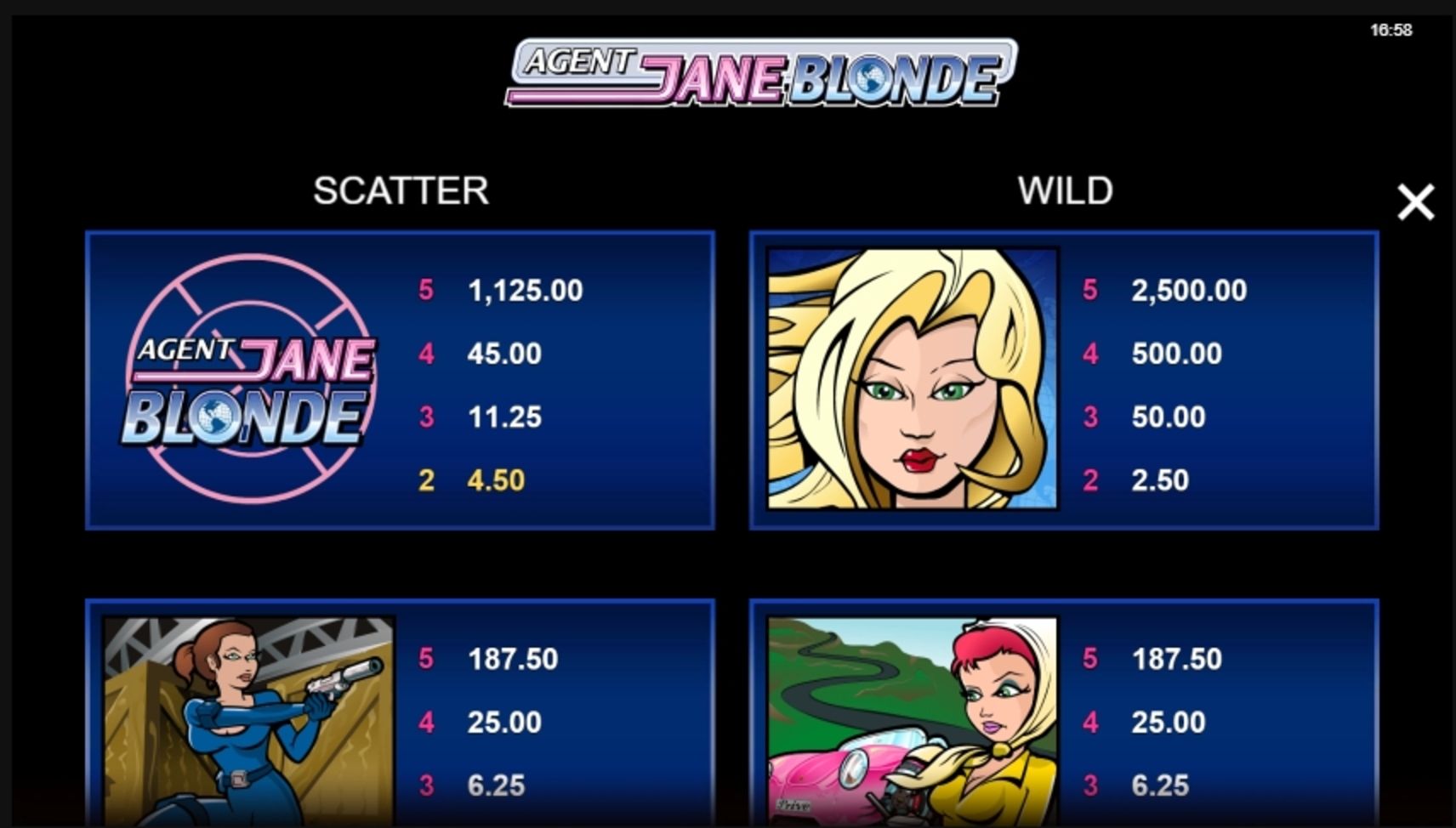 Info of Agent Jane Blonde Slot Game by Microgaming