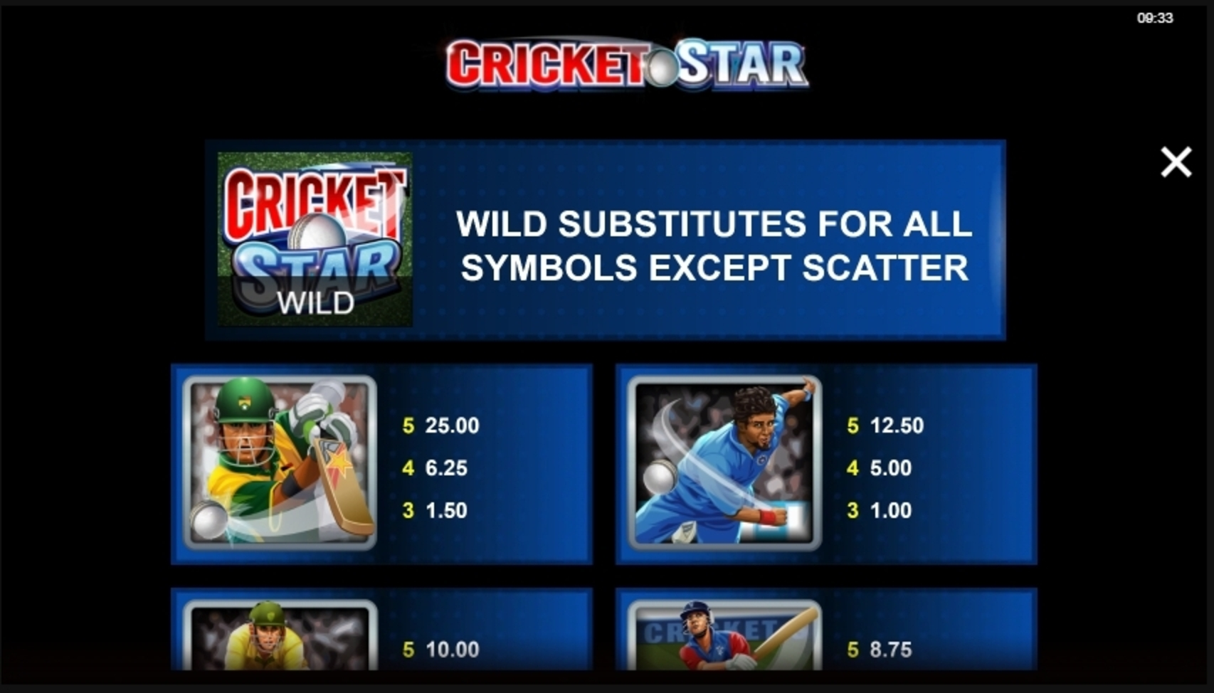 Info of Cricket Star Slot Game by Microgaming