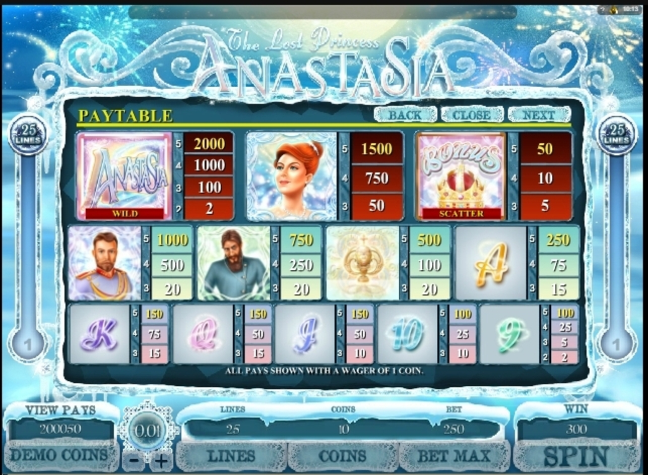 Info of The Lost Princess Anastasia Slot Game by Microgaming