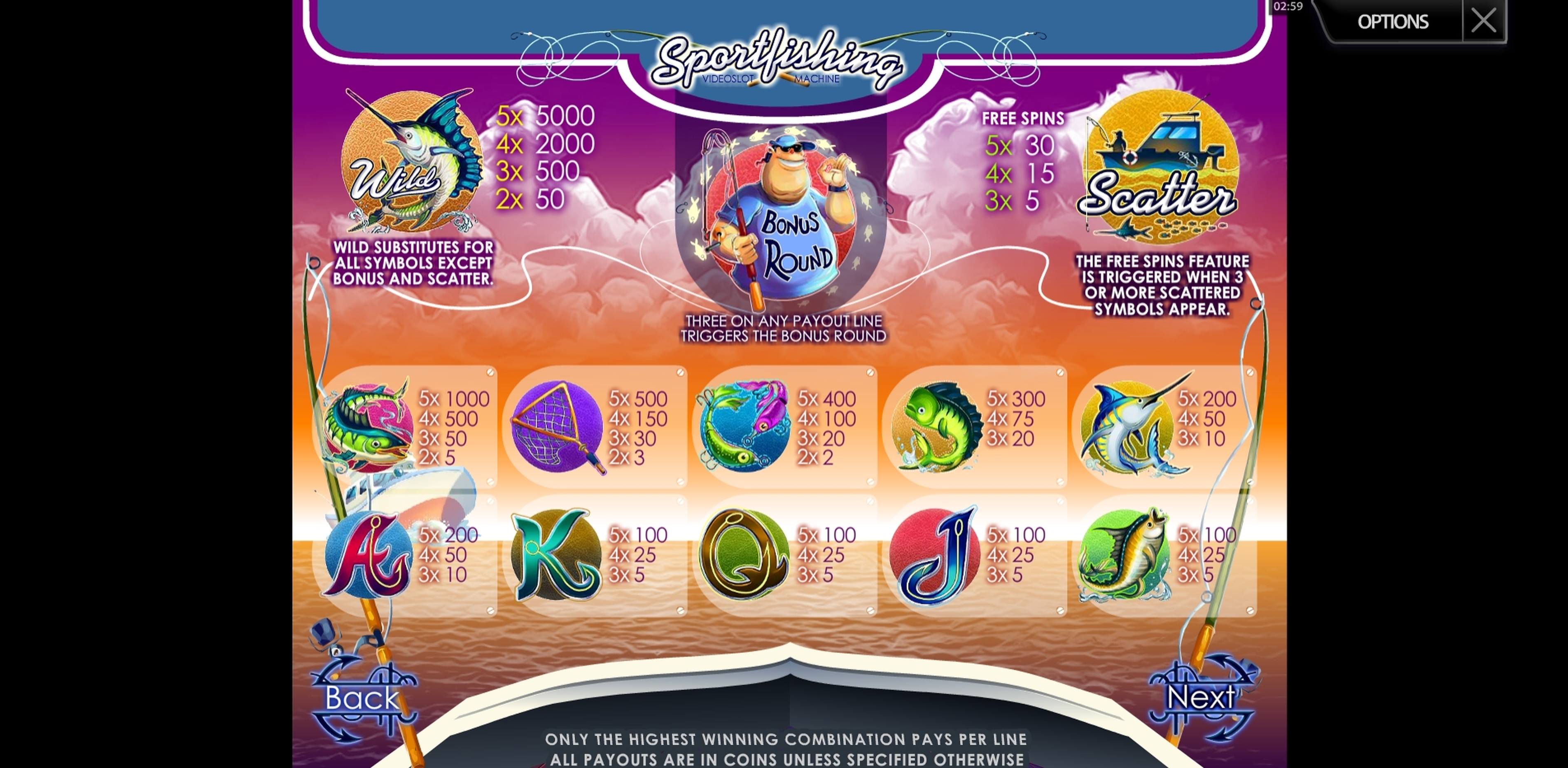 Info of Sportsfishing Slot Game by Multislot
