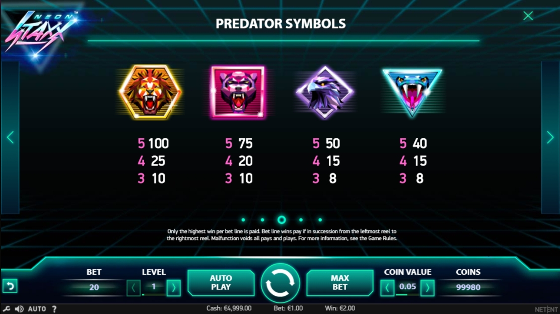Info of Neon Staxx Slot Game by NetEnt
