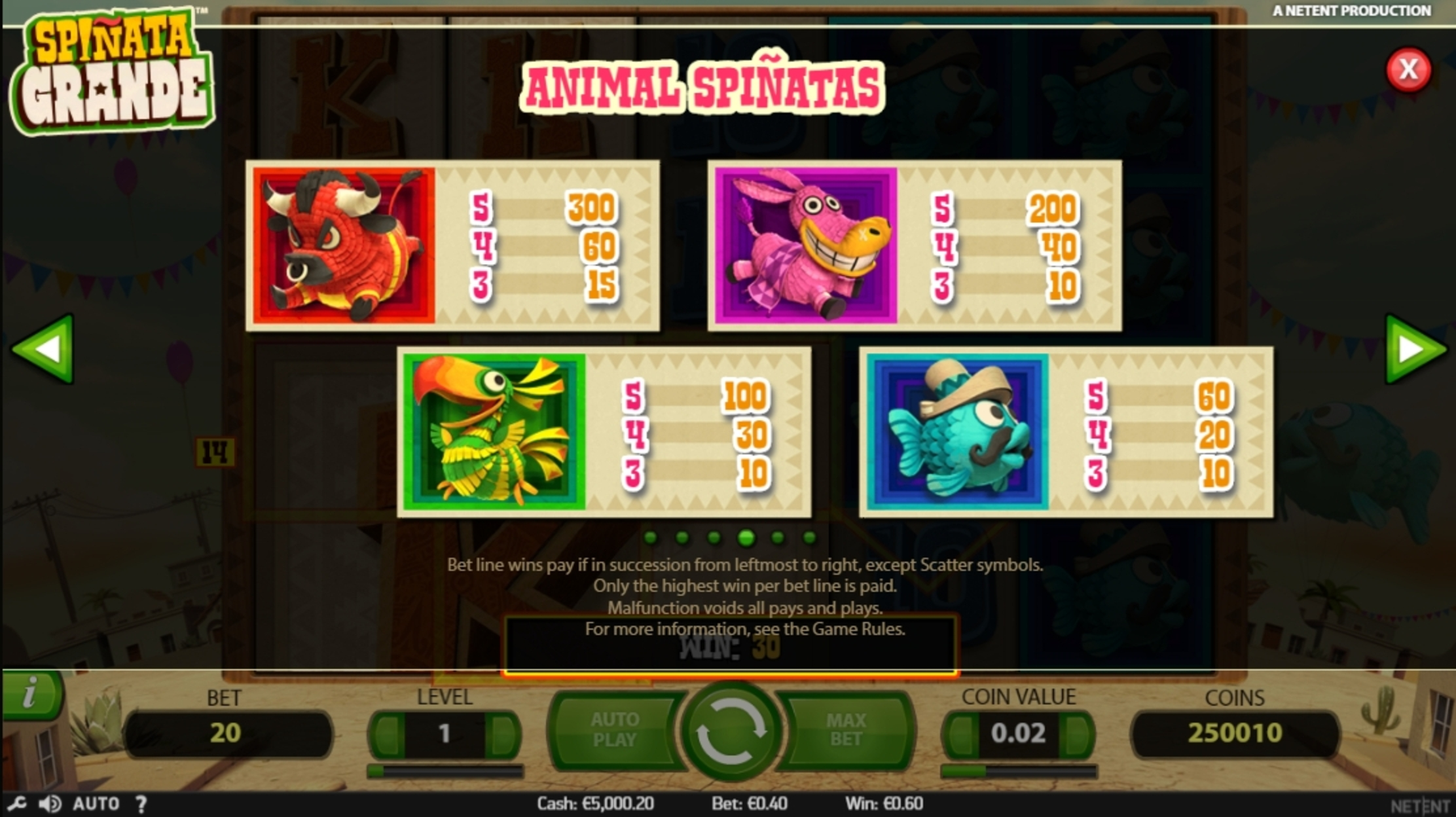 Info of Spinata Grande Slot Game by NetEnt