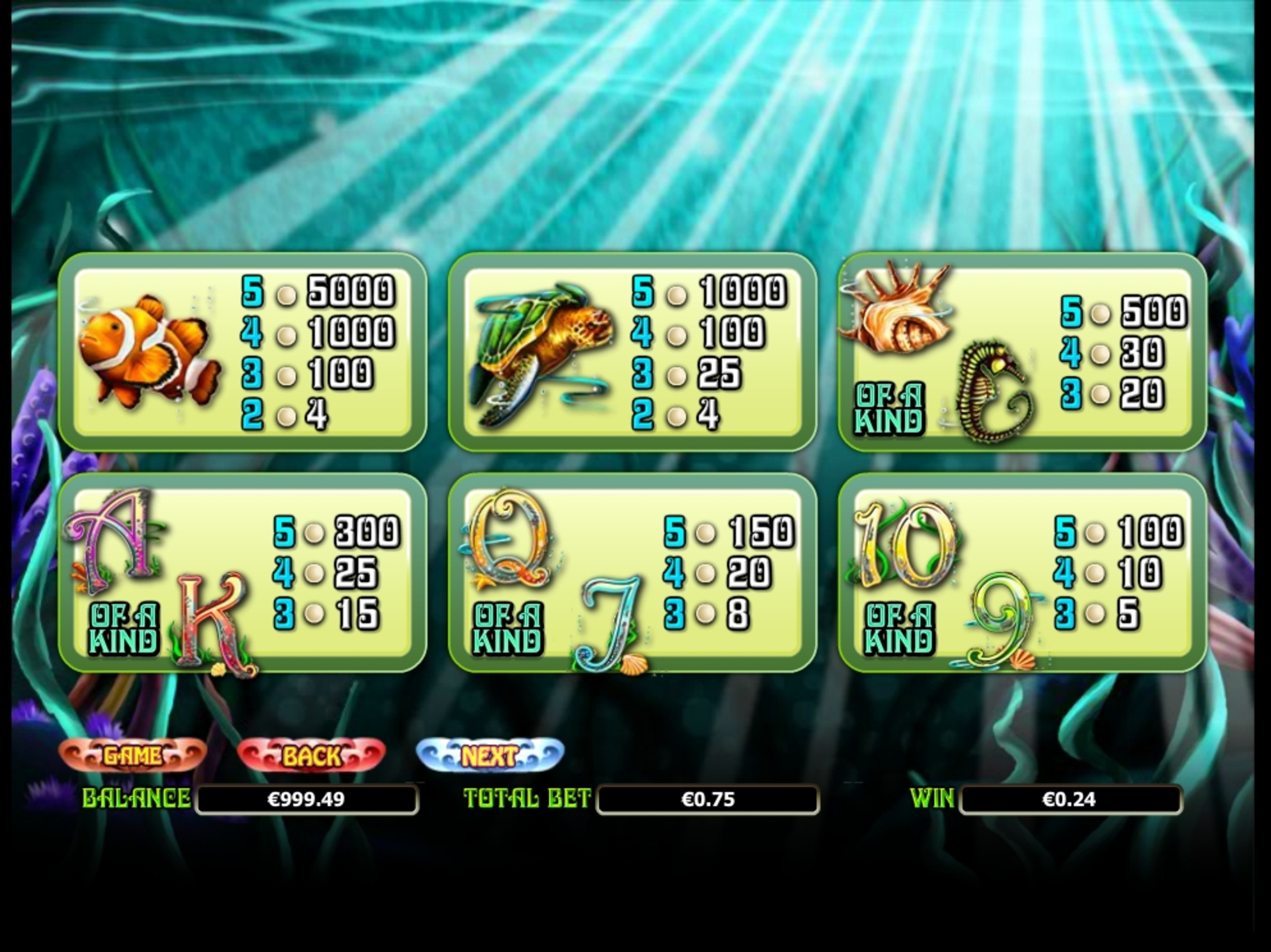Info of Enchanted Mermaid Slot Game by NextGen