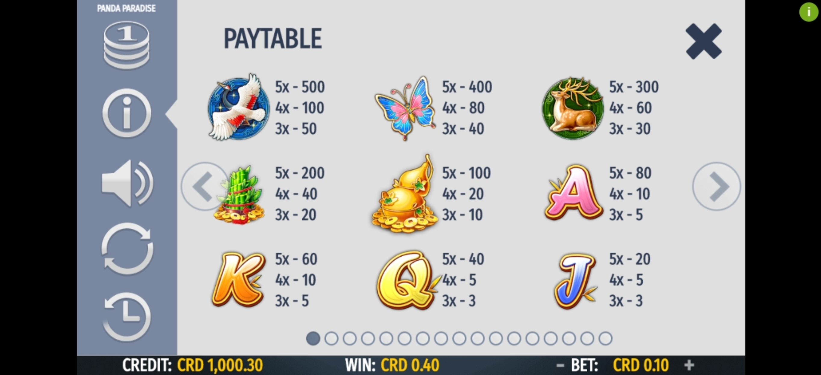 Info of Panda Paradise Slot Game by Octavian Gaming