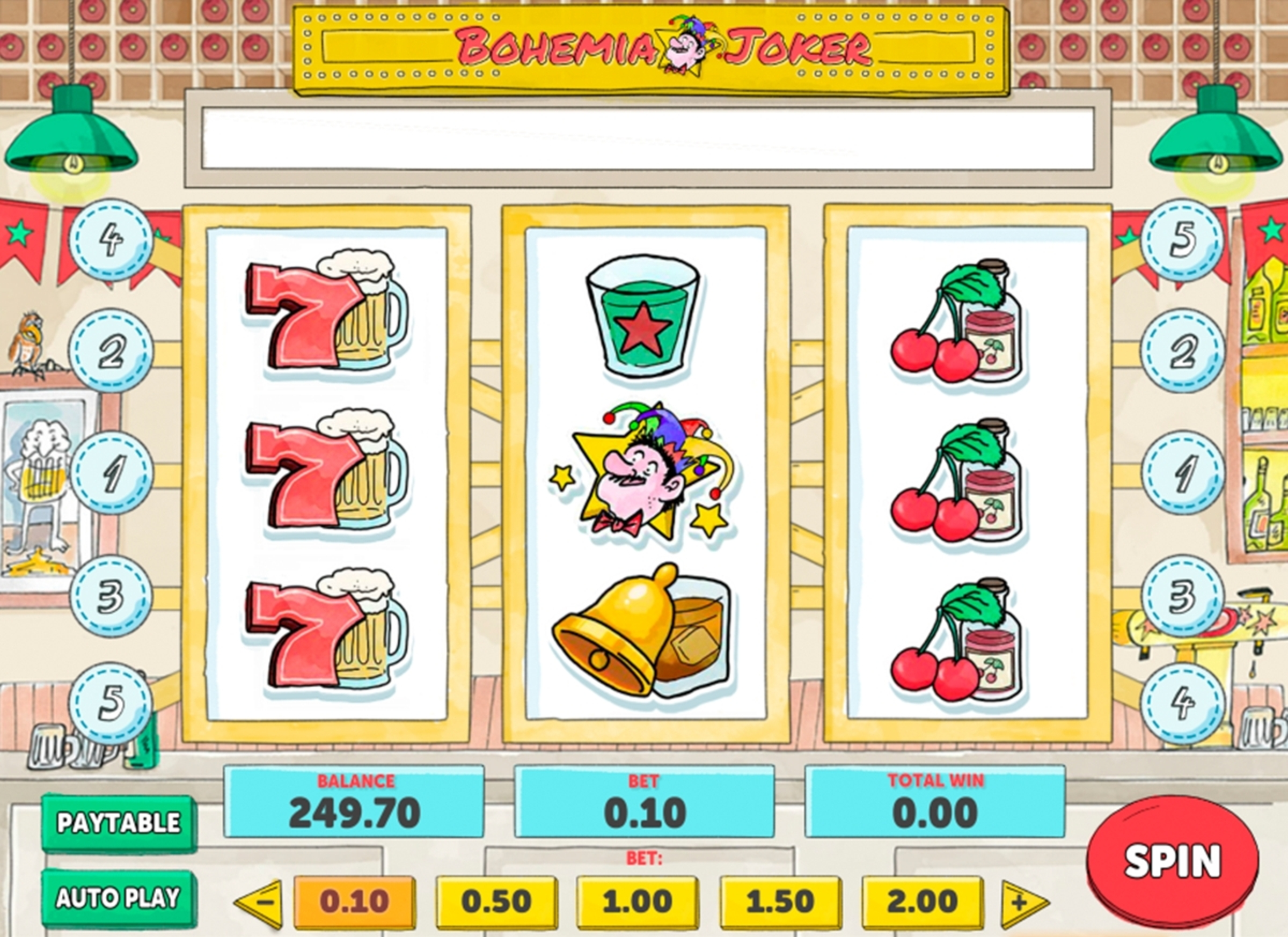 The Bohemia Joker Online Slot Demo Game by Playn GO