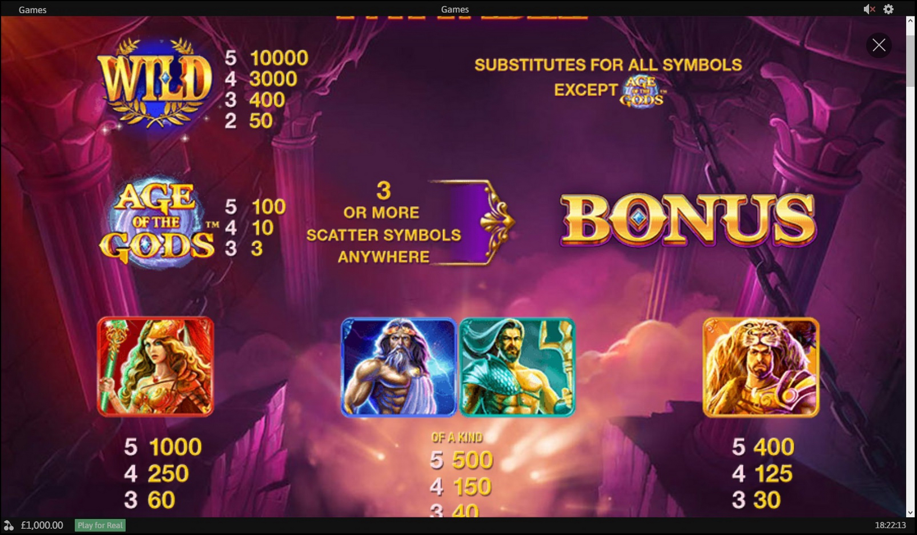 Info of Age of the Gods Slot Game by Playtech