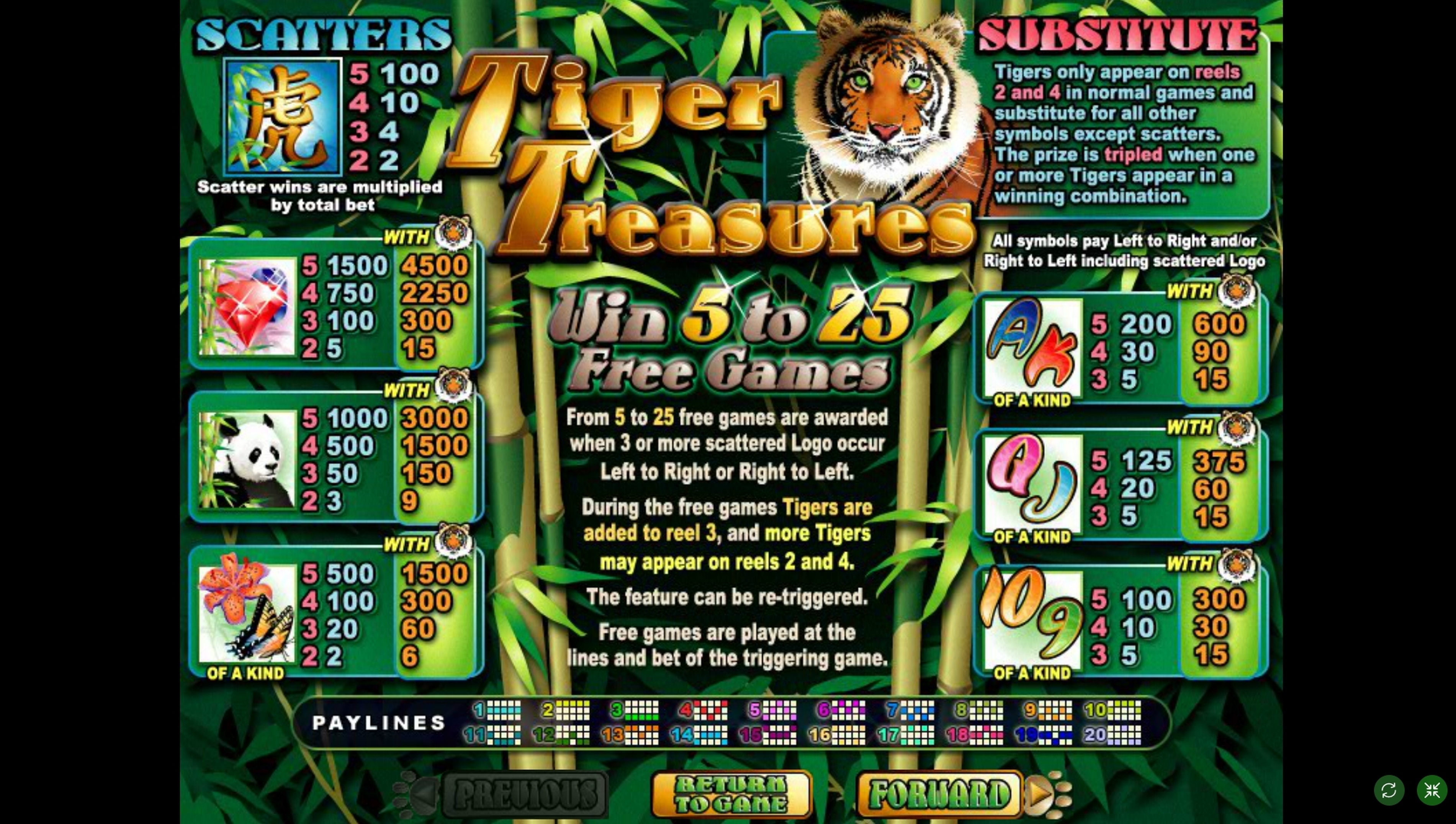 Info of Tiger Treasures Slot Game by Real Time Gaming