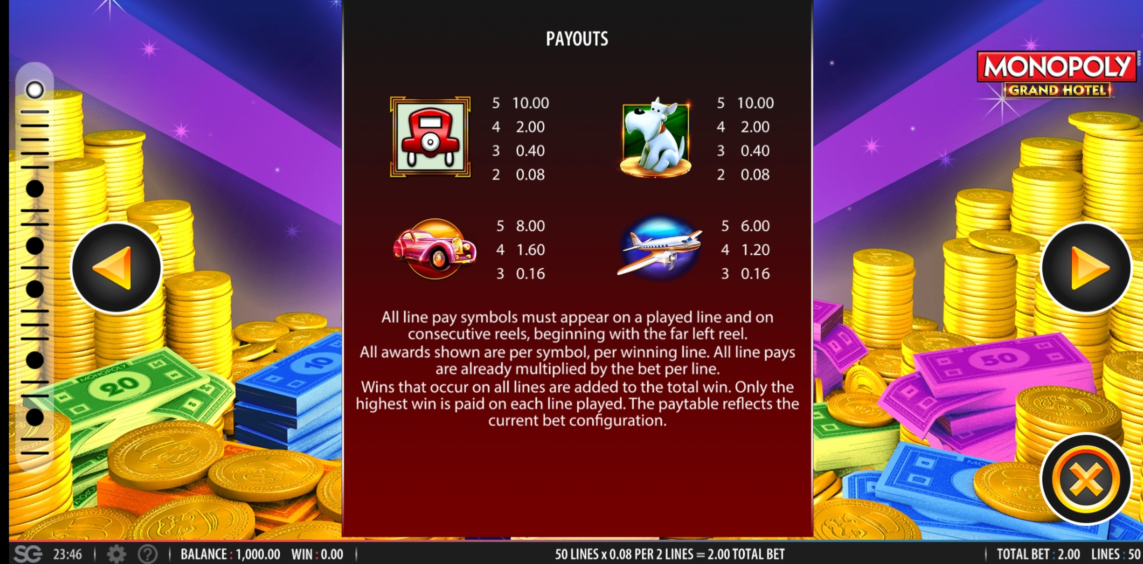 Info of Monopoly Grand Hotel Slot Game by WMS