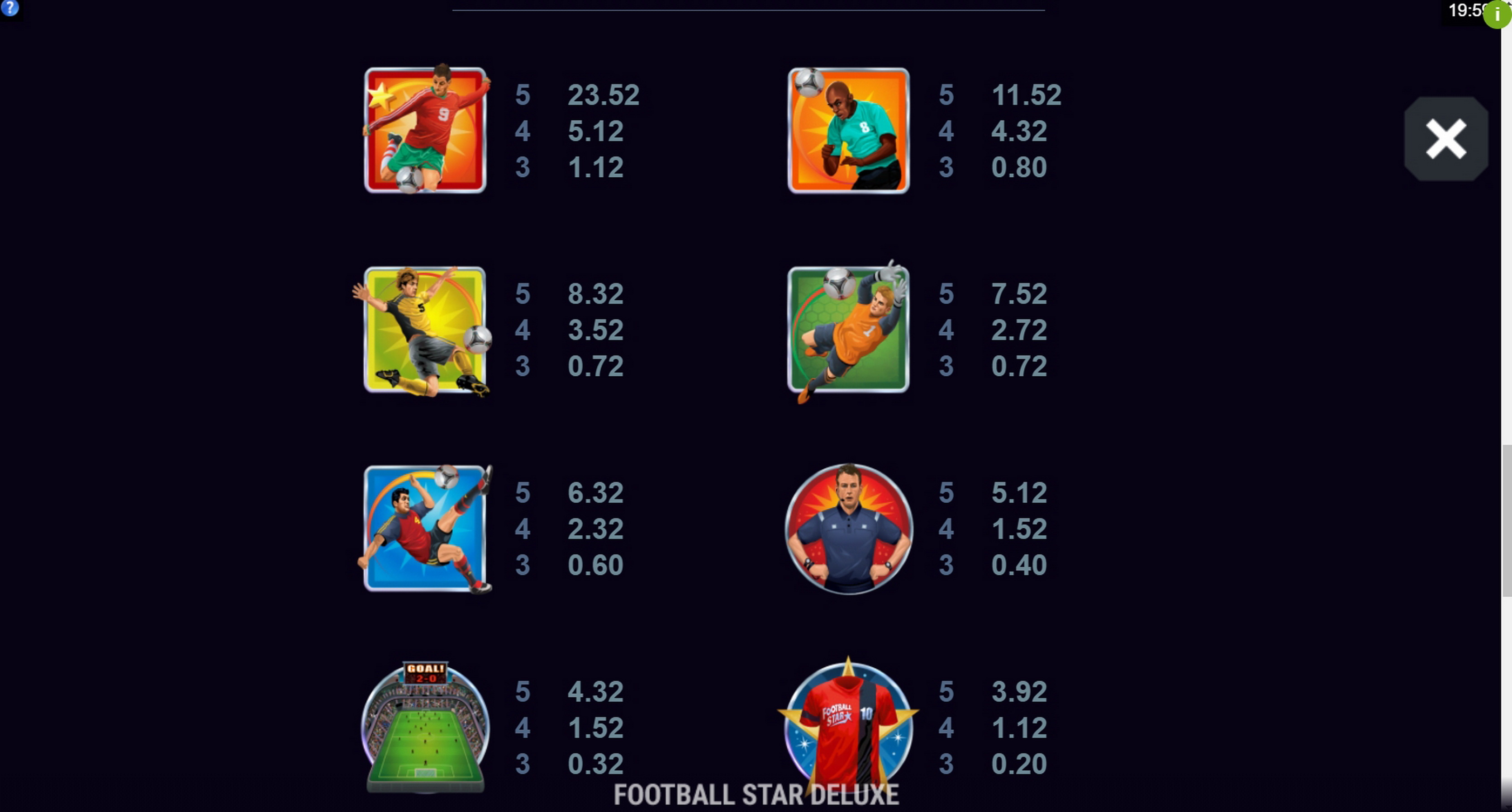 Info of Football Star Deluxe Slot Game by Stormcraft Studios