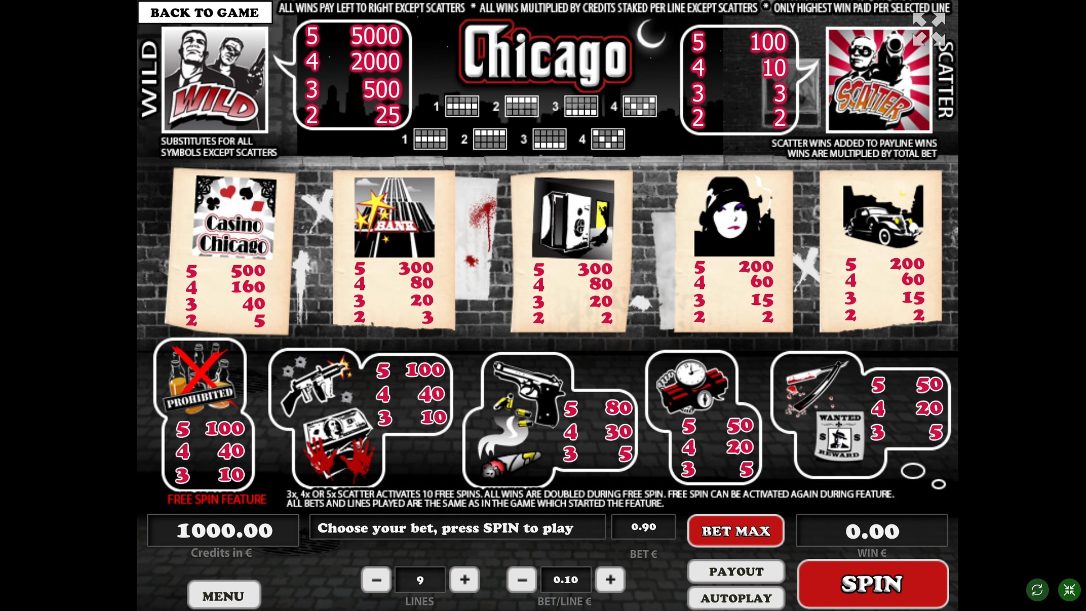 Info of Chicago (Tom Horn Gaming) Slot Game by Tom Horn Gaming