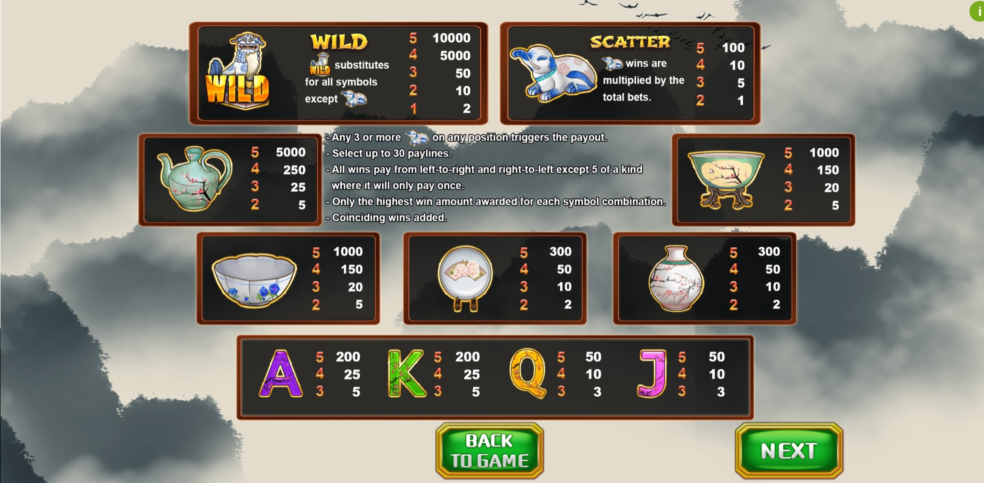 Info of Kakiemon Slot Game by Vela Gaming