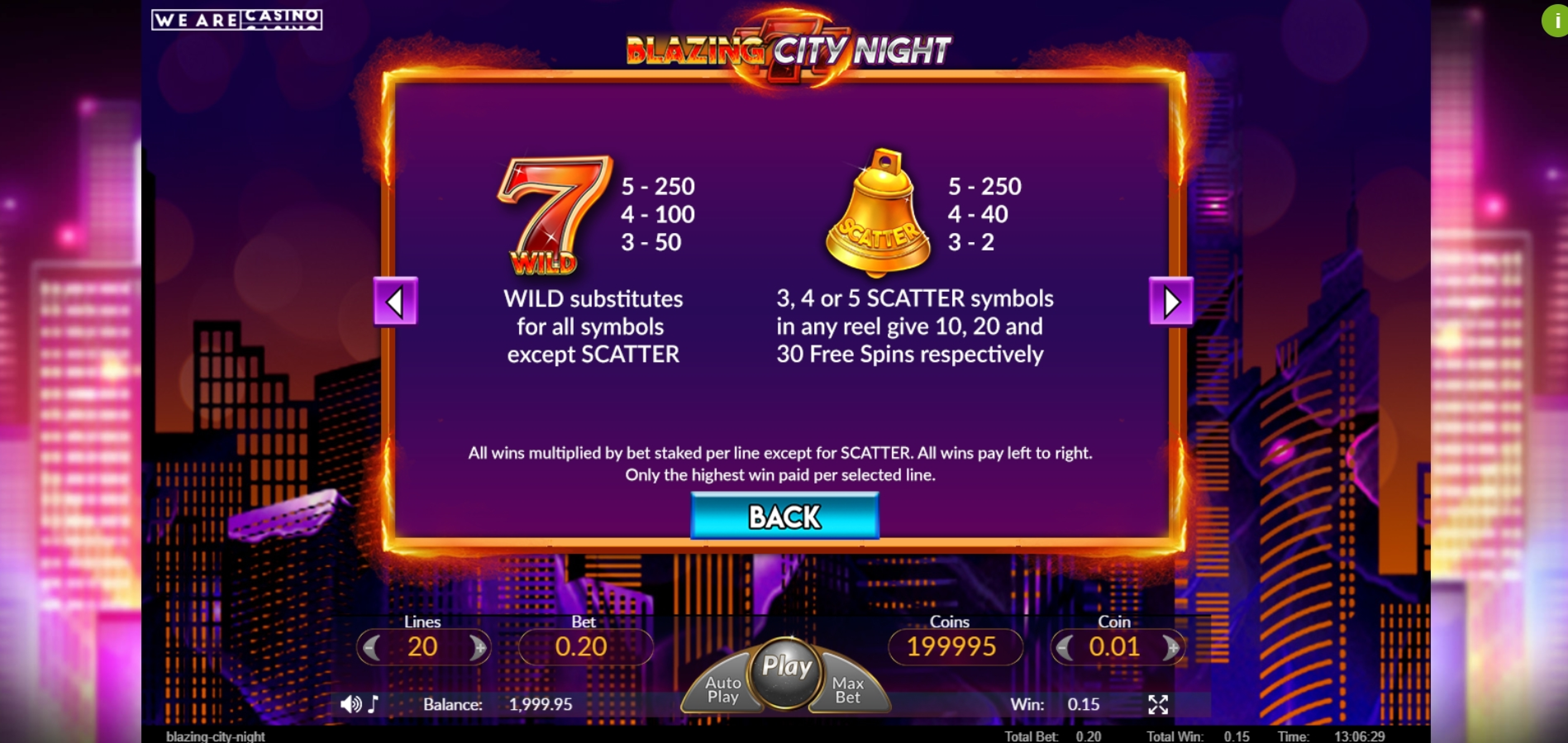 Info of Blazing City Night Slot Game by We Are Casino